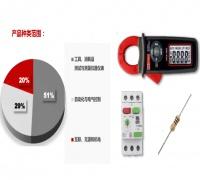 RS PRO测量测试产品